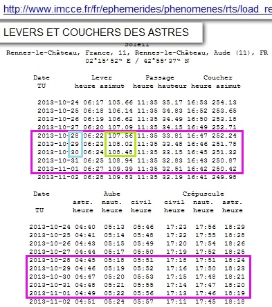 FireShot Pro Screen Capture #096 - 'LEVERS ET COUCHERS DES ASTRES' - www_imcce_fr_fr_ephemerides_phenomenes_rts_load_results_php_show=20131026120811&format=save